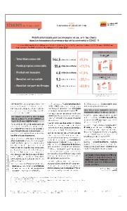Communiqué d'Attijariwafa bank : Résultats au 31 mars 2020