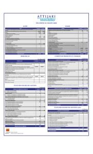 Attijari Immobilier : SITUATION AU 30 JUIN 2020