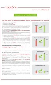 Groupe Label Vie  Communiqué Financier : Résultats annuels 2020