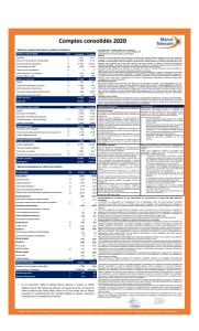 MAROC TELECOM : Comptes consolidés 2020