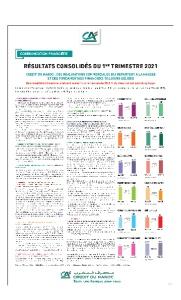 Crédit du Maroc : Communication Financière Résultats Consolides Du 1er Trimestre 2021
